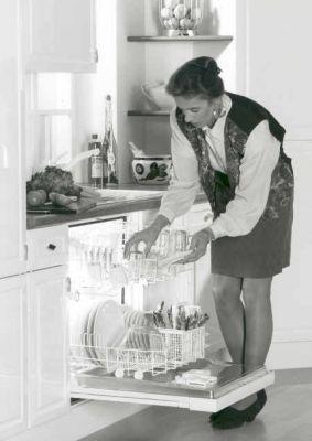 1990er Jahren waren grundsätzlich alle Spülmaschinen noch im Unterschrankbereich Foto AMK