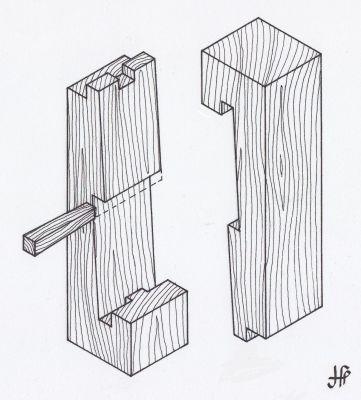 Französischer Keilverschluss Holzwurm Page Holz Mit Know How