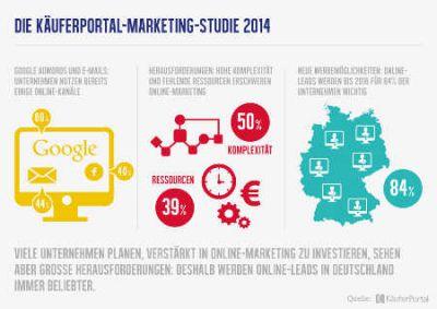 Online-Marketing stellt Fachhändler vor große Herausforderungen BILD kaeuferportal.de